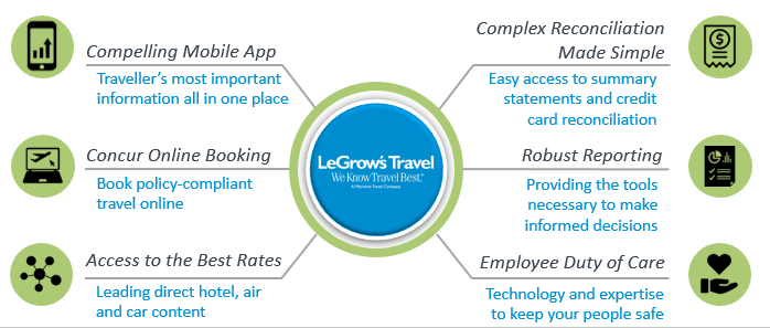 /_uploads/images/business_travel/legrows-solutions.png
